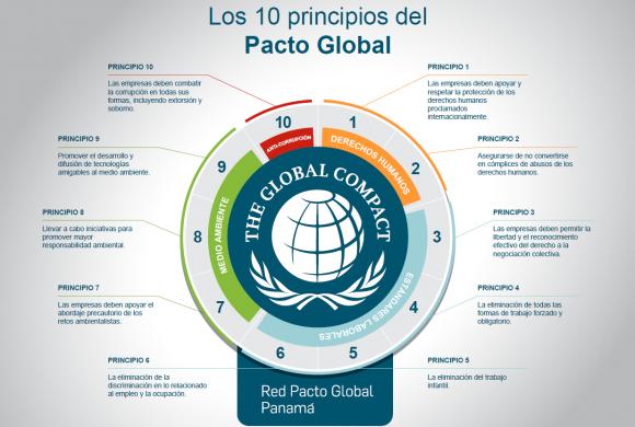 Pacto Global lanza iniciativa para luchar contra la corrupción