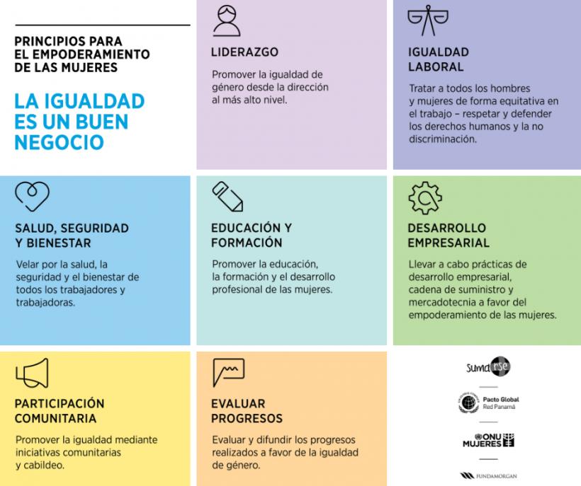 Campaña #IgualdadEsBuenNegocio