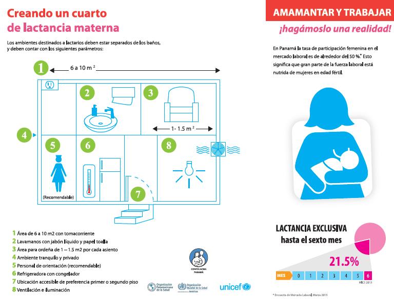 Lactancia Materna, un vínculo único que contribuye enormemente al desarrollo sostenible