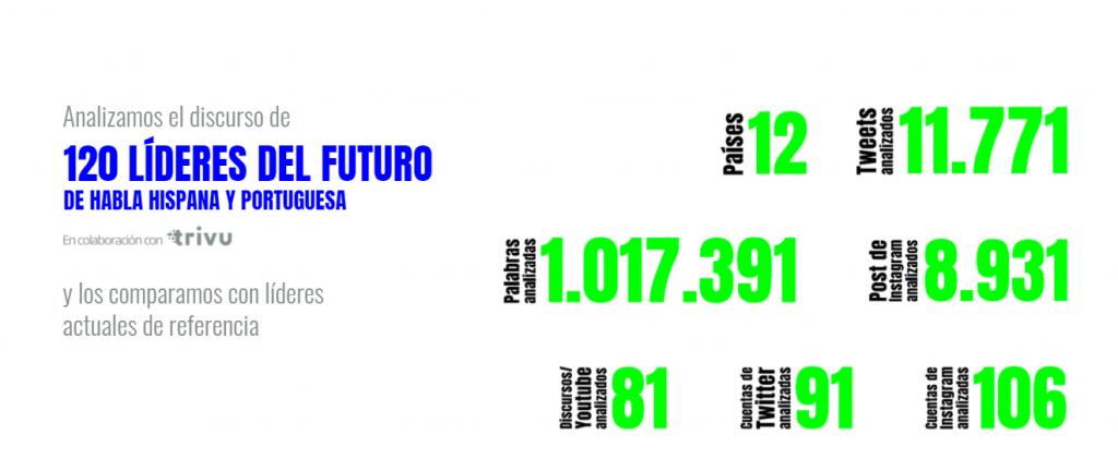 Estudio identifica a 10 futuros líderes en Panamá