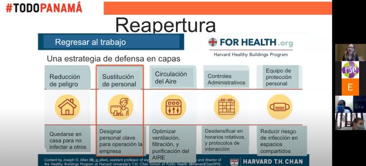 Webinar Prevención en el Entorno Laboral #TodoPanamá