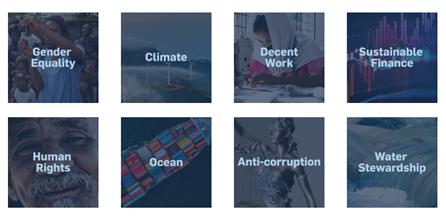El impacto de la COVID-19 en la sostenibilidad
