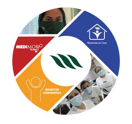 Morgan & Morgan, MMG Bank y demás empresas relacionadas cuentan con un robusto Programa de Bienestar Corporativo que impacta el balance vida-trabajo
